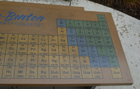 Preben Petersen periodic table2