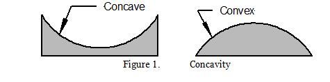 concave_convex_molds.jpg