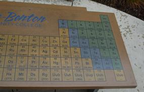 periodic table in concrete