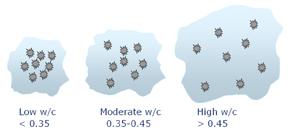 cement particles