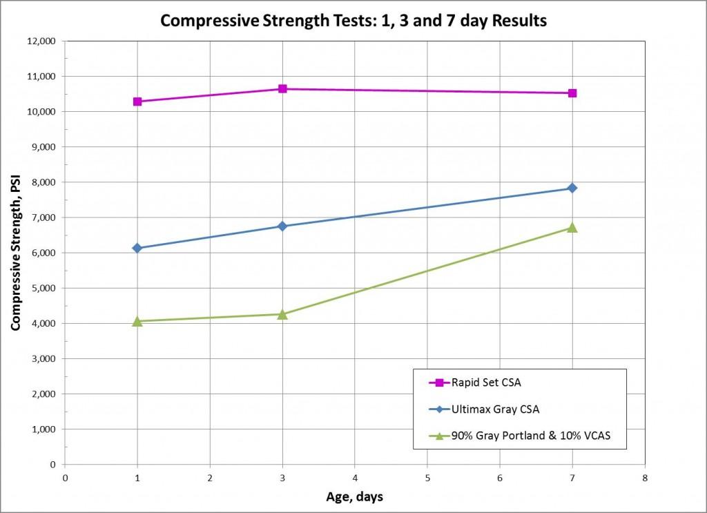 csa_compressive_graph
