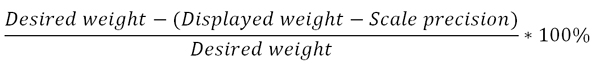 formula to calculate error scale